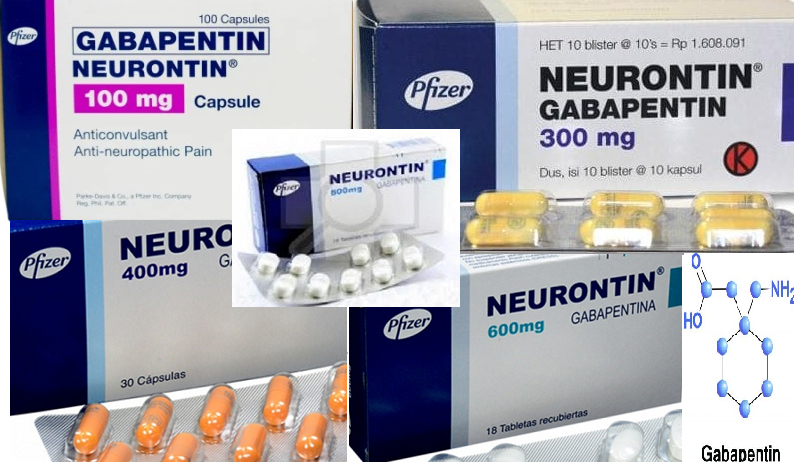 How is Gabapentin Supplied and Stored ?